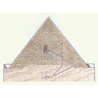 Cheops Pyramide in Gizeh